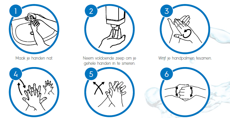 instructie-handwassen